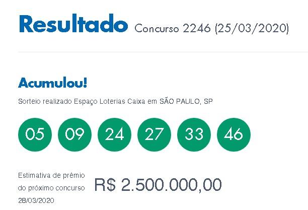 Loterias: Mega Sena acumula