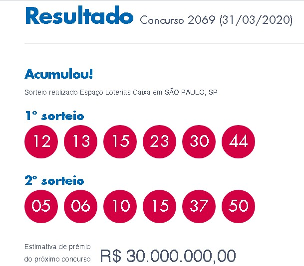 Loterias: Dupla Sena acumula