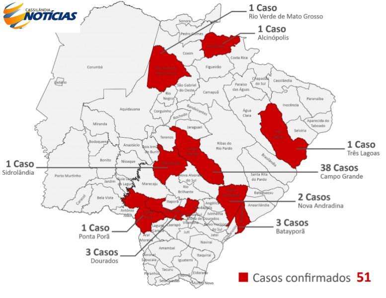Covid-19: boletim diário da Secretaria Estadual de Saúde de MS