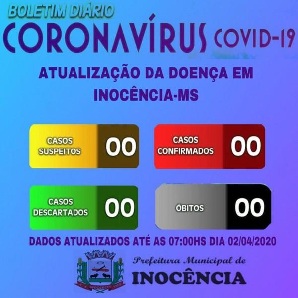 Covid-19: boletim diário da Secretaria de Saúde de Inocência