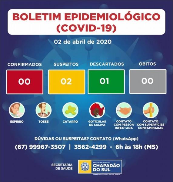 Covid-19: boletim diário da Secretaria de Saúde de Chapadão do Sul