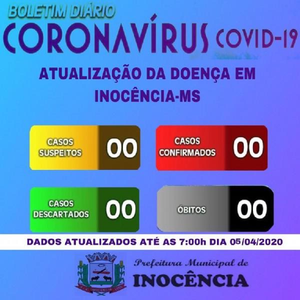 Covid-19: confira o boletim diário da Secretaria de Saúde de Inocência