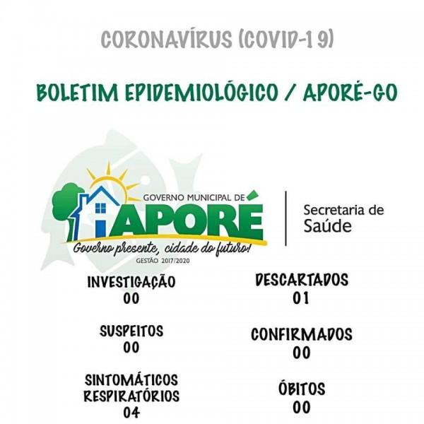 Covid-19: confira o boletim diário da Secretaria de Saúde de Aporé - Goiás