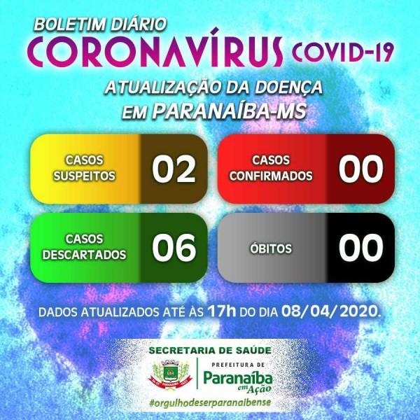 Covid-19: confira o boletim diário da Secretaria de Saúde de Paranaíba