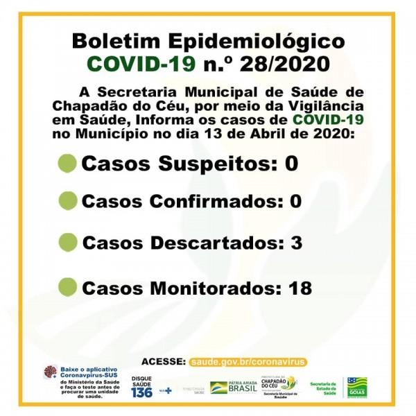 Covid-19: confira o boletim diário da Secretaria de Saúde de Chapadão do Céu