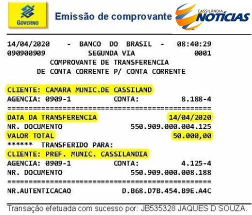 Câmara devolve R$ 50 mil ao Município de Cassilândia para compra de respirador