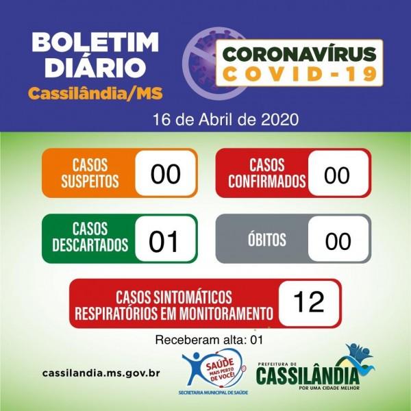 Covid-19: confira o boletim diário da Secretaria Municipal de Cassilândia