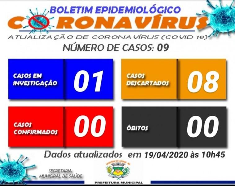 Covid-19: veja o boletim diário da Secretaria de Saúde de Aparecida do Taboado