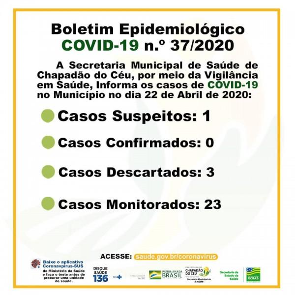 Covid-19: confira o boletim diário da Secretaria de Saúde de Chapadão do Céu-GO