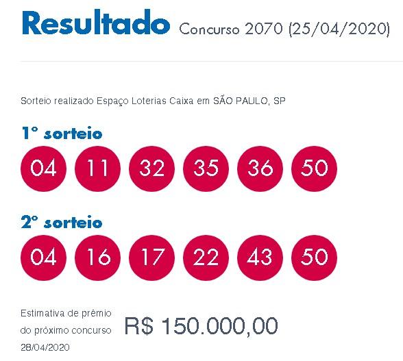 Loterias: um apostador fatura, sozinho, mas de R$ 30 milhões na Dupla Sena
