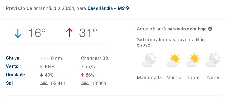 Previsão do tempo para hoje em Cassilândia