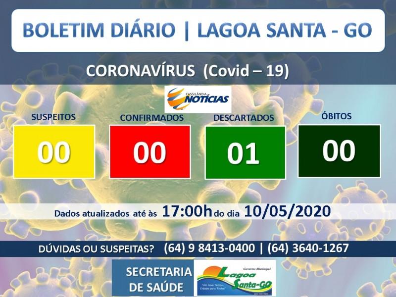 Covid-19: confira o boletim diário da Secretaria de Saúde de Lagoa Santa - Goiás