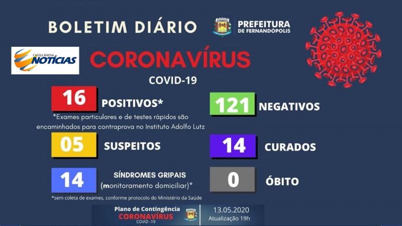 Covid-19: confira o boletim de hoje da Secretaria de Saúde de Fernandópolis - SP