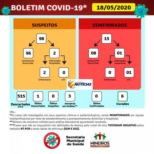 Covid-19: confira o boletim diário da Secretaria de Saúde de Mineiros - GO