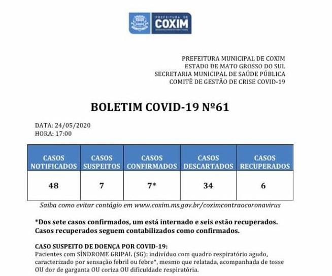 Covid-19: confira o boletim diário da Secretaria de Saúde de Coxim