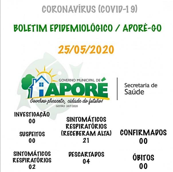 Covid-19: confira o boletim de ontem de Aporé - Goiás