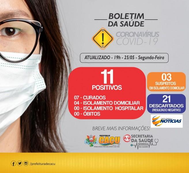 Covid-19: aumentam os casos confirmados de coronavírus em Caçu, Goiás