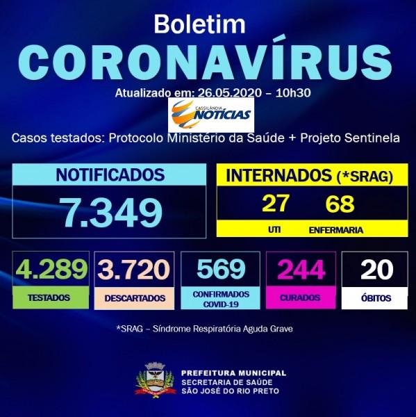 Covid-19: confira o boletim diário da Secretaria de Saúde de Rio Preto - SP
