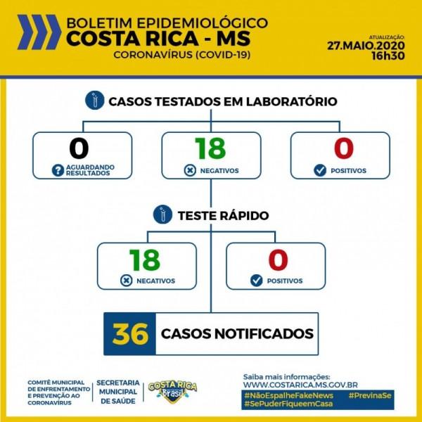 Covid-19: quatro casos suspeitos em Costa Rica testam negativo