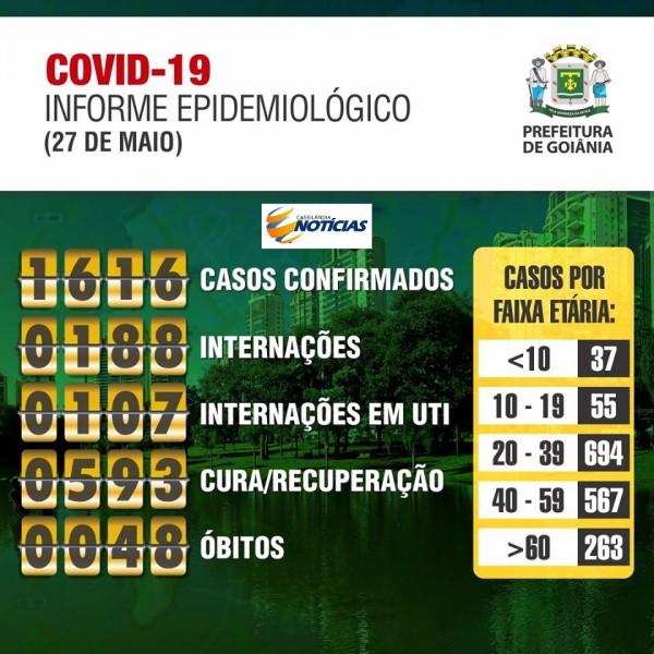Covid-19: confira o boletim diário da Secretaria de Saúde de Goiânia - Goiás