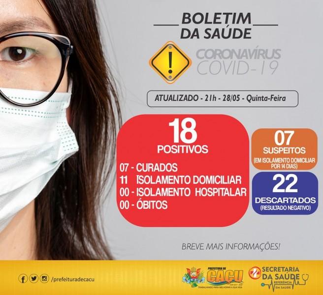 Covid-19: confira o boletim diário da Secretaria de Saúde de Caçu - Goiás