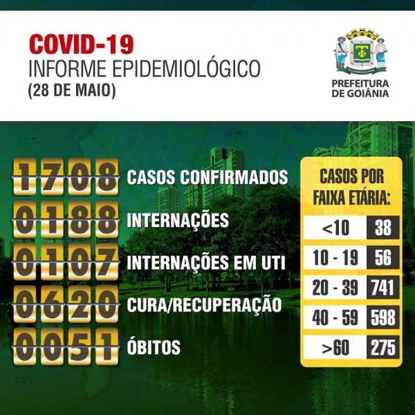 Covid-19: confira o boletim diário da Secretaria de Saúde de Goiânia, Goiás