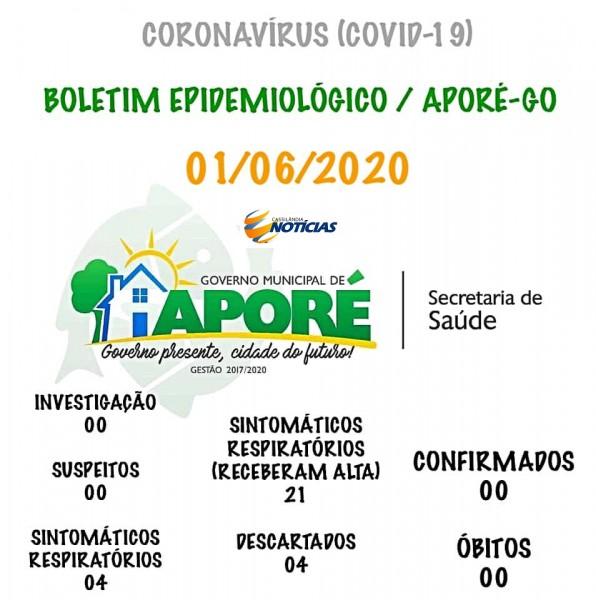 Covid-19: confira o boletim de hoje da Prefeitura de Aporé, Goiás