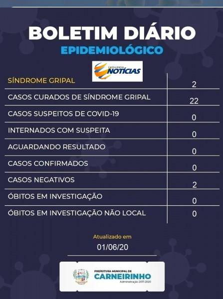 Covid-19: confira o boletim de hoje de Carneirinho, Minas Gerais