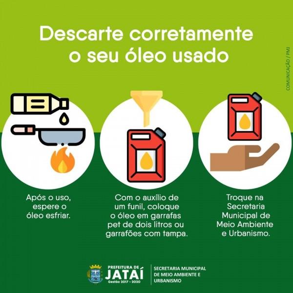 Em Jataí, Goiás, pessoas podem trocar óleo usado de cozinha por óleo novo