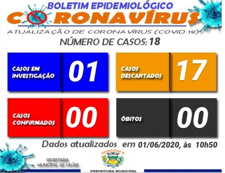 Covid-19: confira o boletim da Prefeitura de Aparecida do Taboado