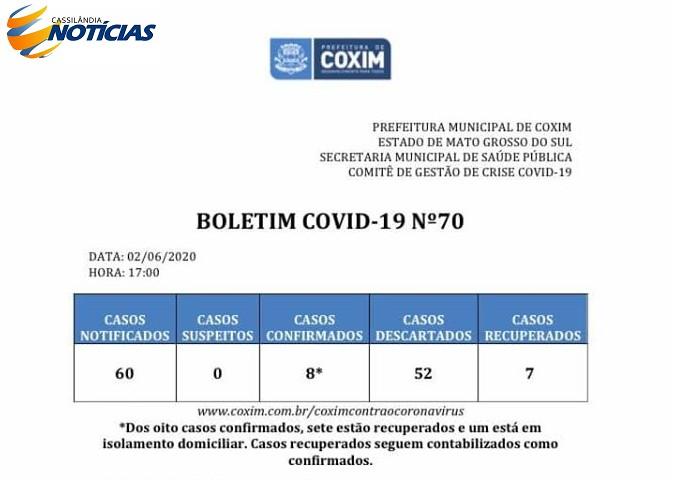 Covid-19: confira o boletim da Prefeitura de Coxim