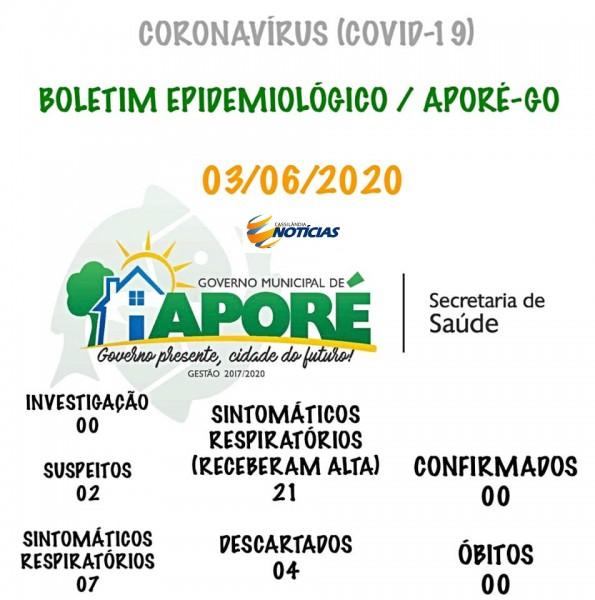 Aporé, Goiás, informa dois casos suspeitos de Covid-19; veja o boletim