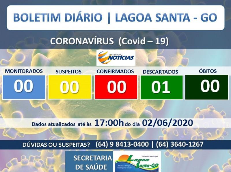 Covid-19: confira o boletim de Lagoa Santa, Goiás