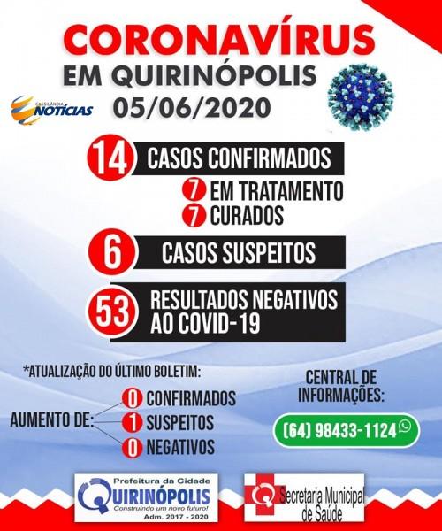 Covid-19: confira o boletim da Prefeitura de Quirinópolis, Goiás