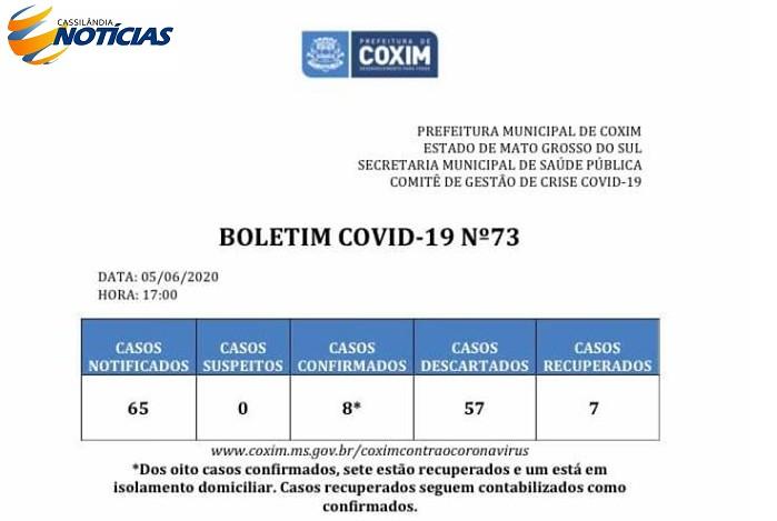 Covid-19: confira o boletim de Prefeitura de Coxim