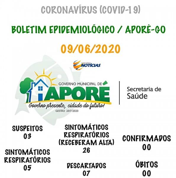 Covid-19: confira o boletim de hoje da Prefeitura de Aporé