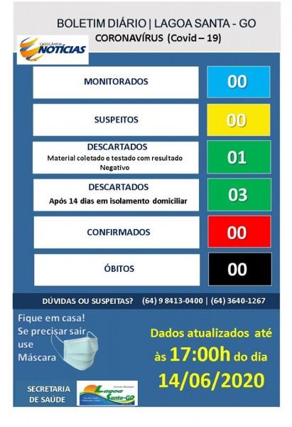 Covid-19: confira o boletim da Prefeitura de Lagoa Santa, Goiás