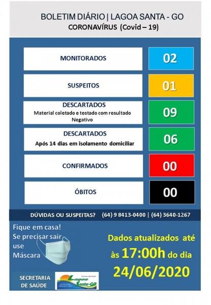Covid-19: boletim da Prefeitura de Lagoa Santa informa caso suspeito; confira