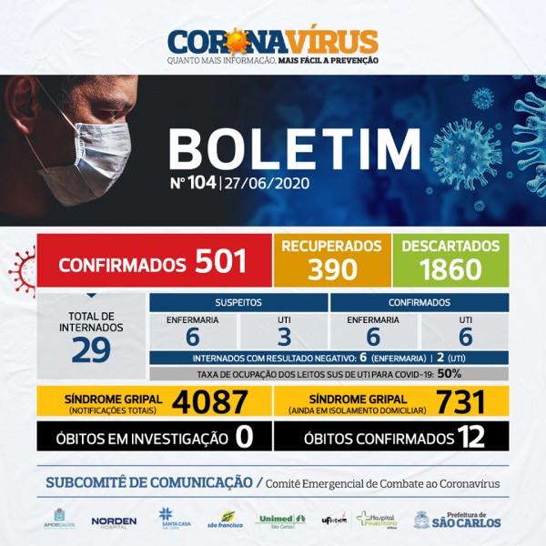 Covid-19: confira o boletim do Município de São Carlos, São Paulo, deste sábado