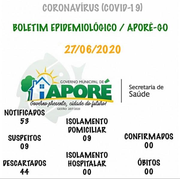 Covid-19: confira o boletim do Município de Aporé, Goiás