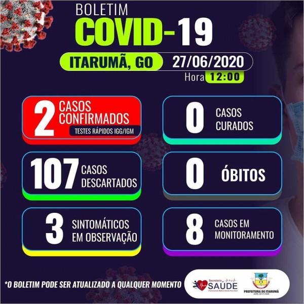 Covid-19: confira o boletim do Município de Itarumã, Goiás