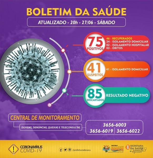 Covid-19: confira o boletim do Município de Caçu, Goiás
