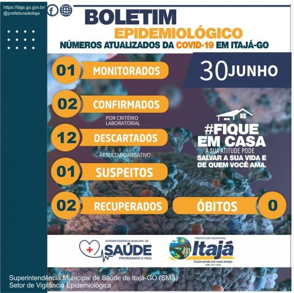 Covid-19: confira o boletim desta terça-feira de Itajá, Goiás
