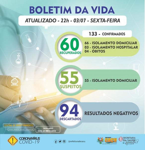 Covid-19: veja o boletim desta sexta-feira da Prefeitura de Caçu, Goiás