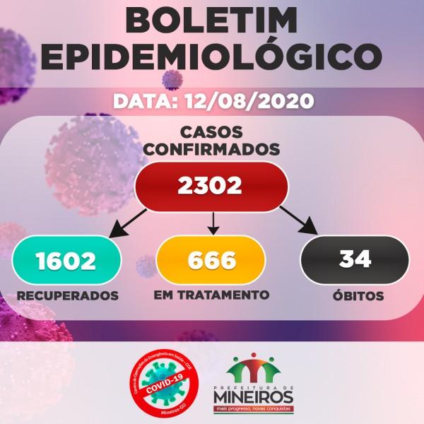Mineiros, Goiás: confira o boletim coronavírus desta quarta-feira