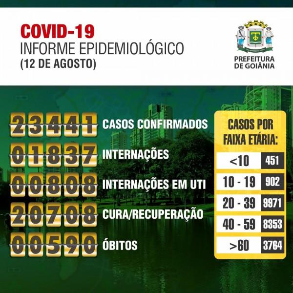 Goiânia, Goiás: confira o boletim coronavírus desta quarta-feira