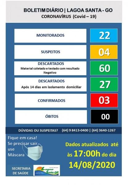 Lagoa Santa, Goiás: confira o boletim coronavírus desta sexta-feira