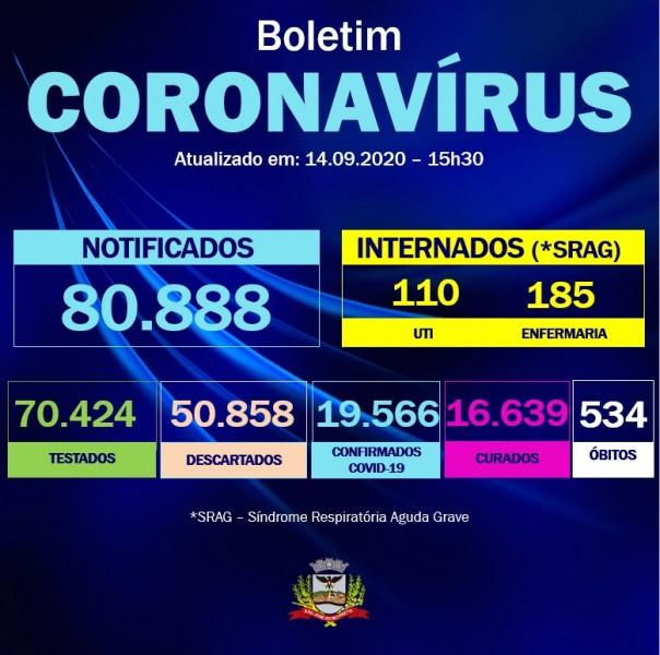 São José do Rio Preto/SP: confira o boletim coronavírus desta segunda-feira