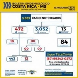 Costa Rica chega aos 472 casos confirmados do novo Coronavírus, veja o boletim