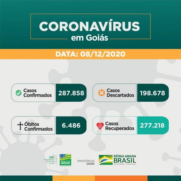 Estado de Goiás: confira o boletim coroanvírus